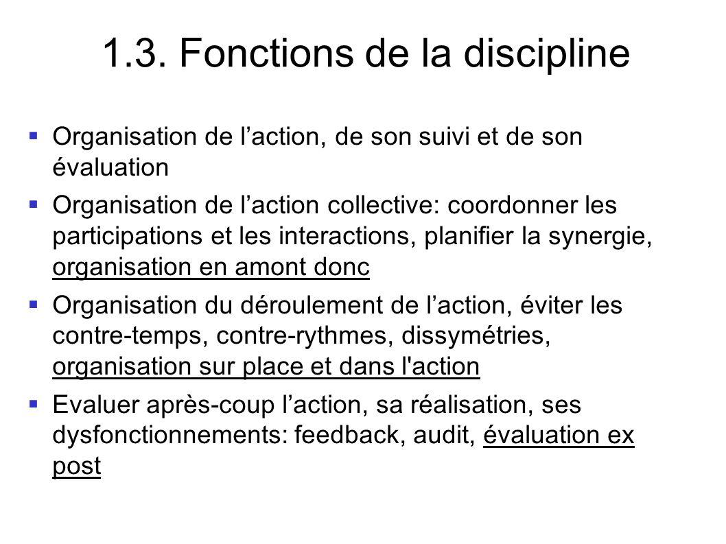 1.3. Fonctions de la discipline Organisation de laction, de son suivi et de son évaluation Organisation de laction collective: coordonner les particip