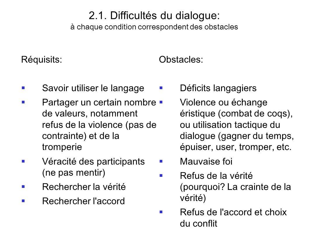 2.1. Difficultés du dialogue: à chaque condition correspondent des obstacles Réquisits: Savoir utiliser le langage Partager un certain nombre de valeu
