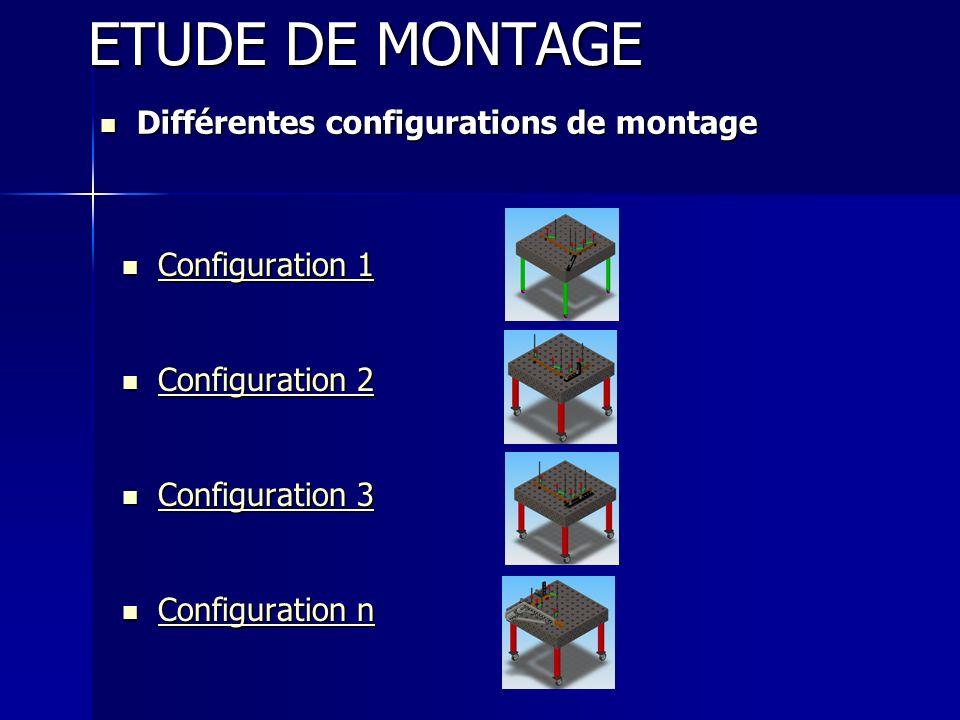 Configuration 1 Configuration 1 Configuration 1 Configuration 1 Configuration 2 Configuration 2 Configuration 2 Configuration 2 Configuration 3 Config