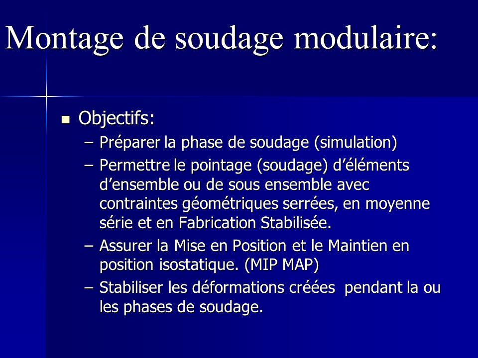 Montage de soudage modulaire: Objectifs: Objectifs: –Préparer la phase de soudage (simulation) –Permettre le pointage (soudage) déléments densemble ou