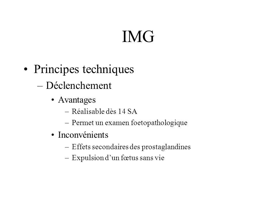 IMG Principes techniques –Déclenchement Avantages –Réalisable dès 14 SA –Permet un examen foetopathologique Inconvénients –Effets secondaires des pros