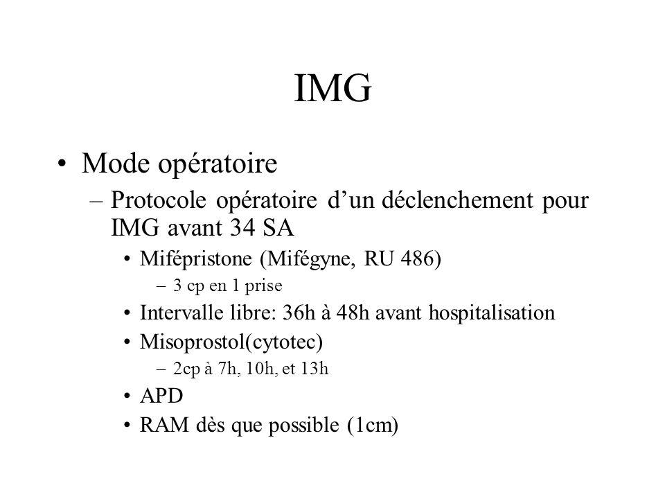 IMG Mode opératoire –Protocole opératoire dun déclenchement pour IMG avant 34 SA Mifépristone (Mifégyne, RU 486) –3 cp en 1 prise Intervalle libre: 36