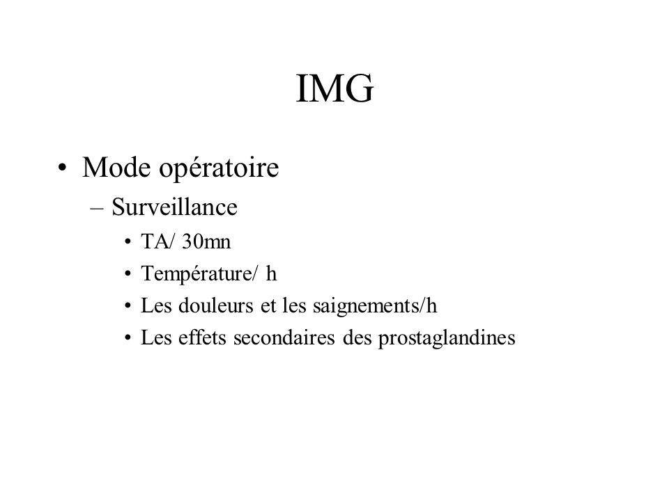 IMG Mode opératoire –Surveillance TA/ 30mn Température/ h Les douleurs et les saignements/h Les effets secondaires des prostaglandines