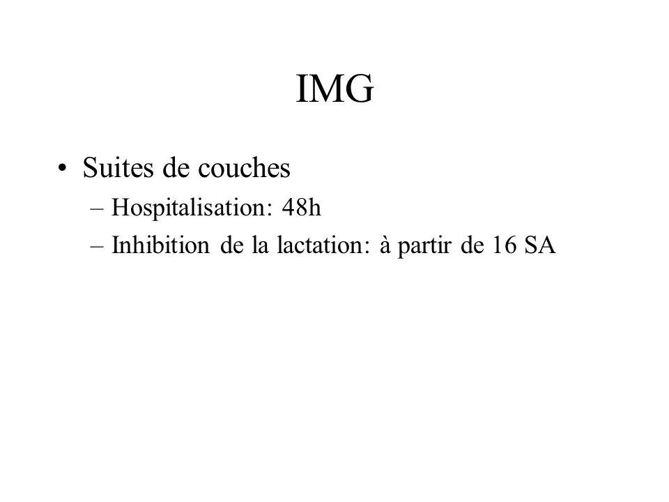 IMG Suites de couches –Hospitalisation: 48h –Inhibition de la lactation: à partir de 16 SA