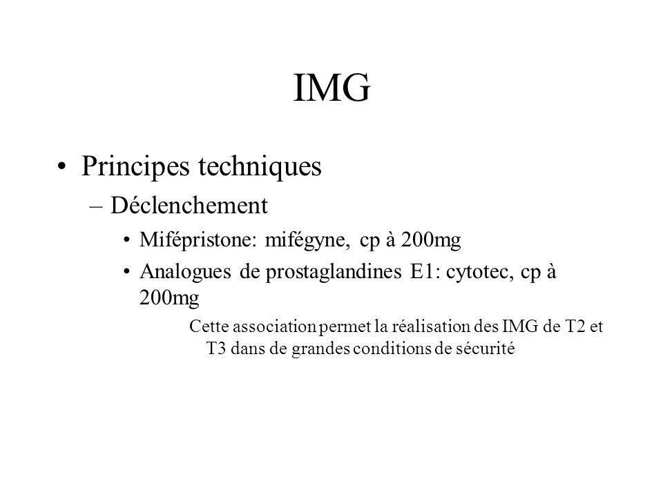 IMG Principes techniques –Déclenchement Avantages –Réalisable dès 14 SA –Permet un examen foetopathologique Inconvénients –Effets secondaires des prostaglandines –Expulsion dun fœtus sans vie