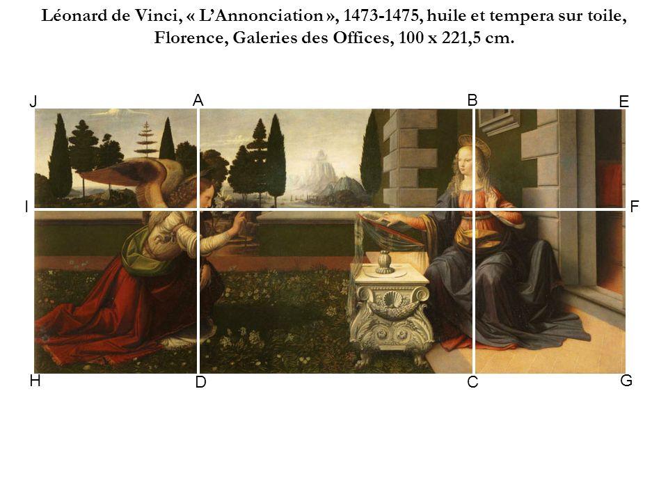 J A B E H DC G I F Léonard de Vinci, « LAnnonciation », 1473-1475, huile et tempera sur toile, Florence, Galeries des Offices, 100 x 221,5 cm.