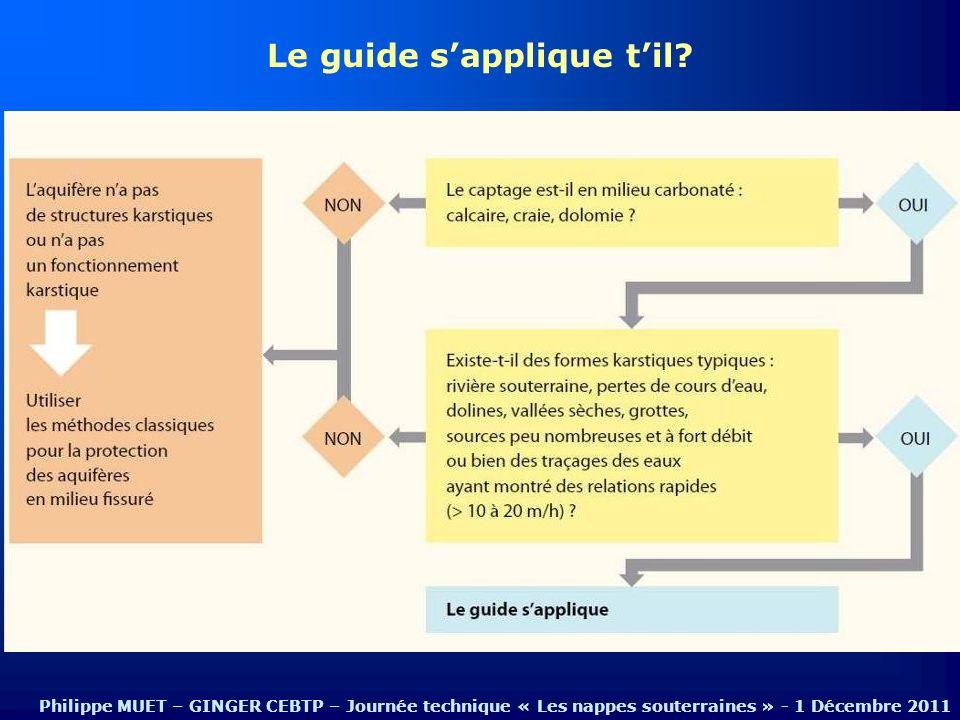 Le guide sapplique til? Philippe MUET – GINGER CEBTP – Journée technique « Les nappes souterraines » - 1 Décembre 2011