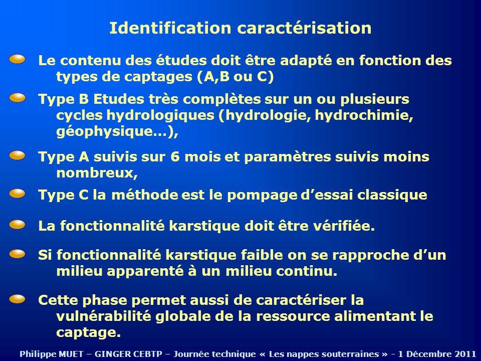 Identification caractérisation Type B Etudes très complètes sur un ou plusieurs cycles hydrologiques (hydrologie, hydrochimie, géophysique…), Le conte