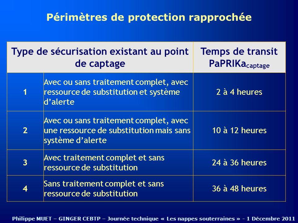 Périmètres de protection rapprochée Type de sécurisation existant au point de captage Temps de transit PaPRIKa captage 1 Avec ou sans traitement compl