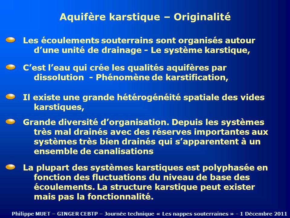 Aquifère karstique – Originalité Cest leau qui crée les qualités aquifères par dissolution - Phénomène de karstification, Les écoulements souterrains