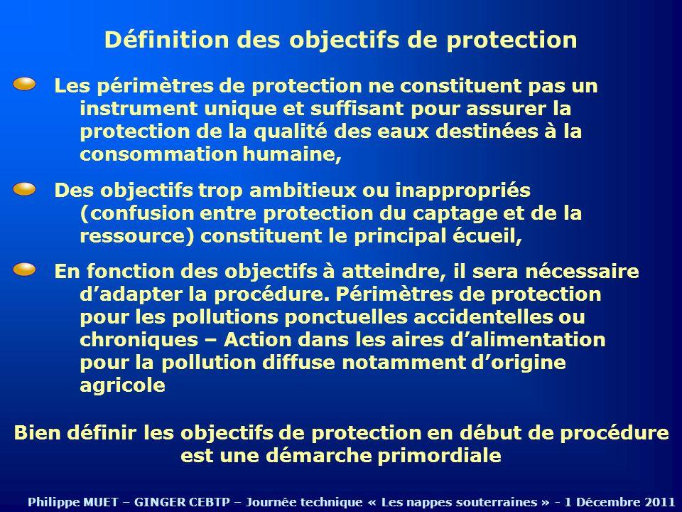Définition des objectifs de protection Philippe MUET – GINGER CEBTP – Journée technique « Les nappes souterraines » - 1 Décembre 2011 Bien définir les