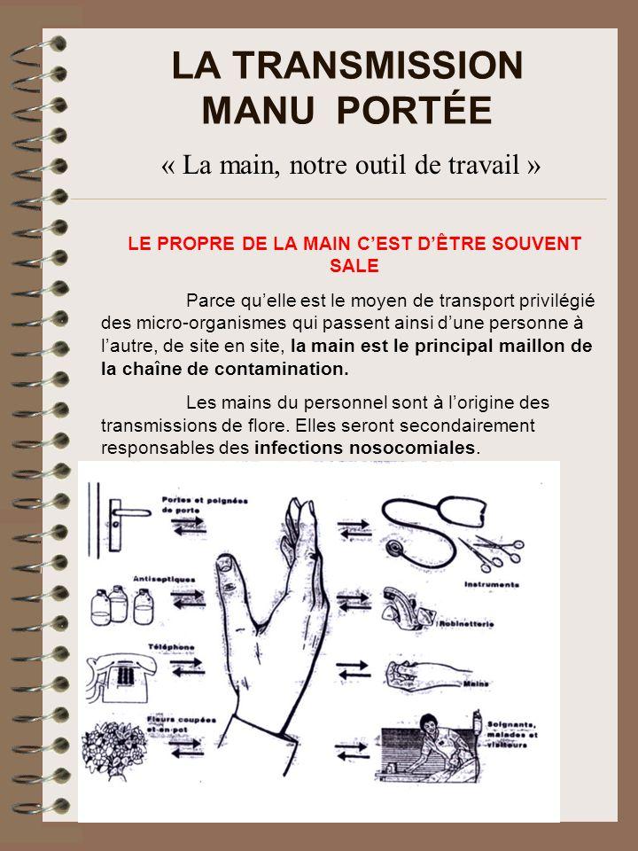 LA TRANSMISSION MANU PORTÉE « La main, notre outil de travail » LE PROPRE DE LA MAIN CEST DÊTRE SOUVENT SALE Parce quelle est le moyen de transport pr