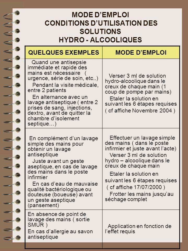 MODE DEMPLOI CONDITIONS DUTILISATION DES SOLUTIONS HYDRO - ALCOOLIQUES QUELQUES EXEMPLESMODE DEMPLOI Quand une antisepsie immédiate et rapide des main