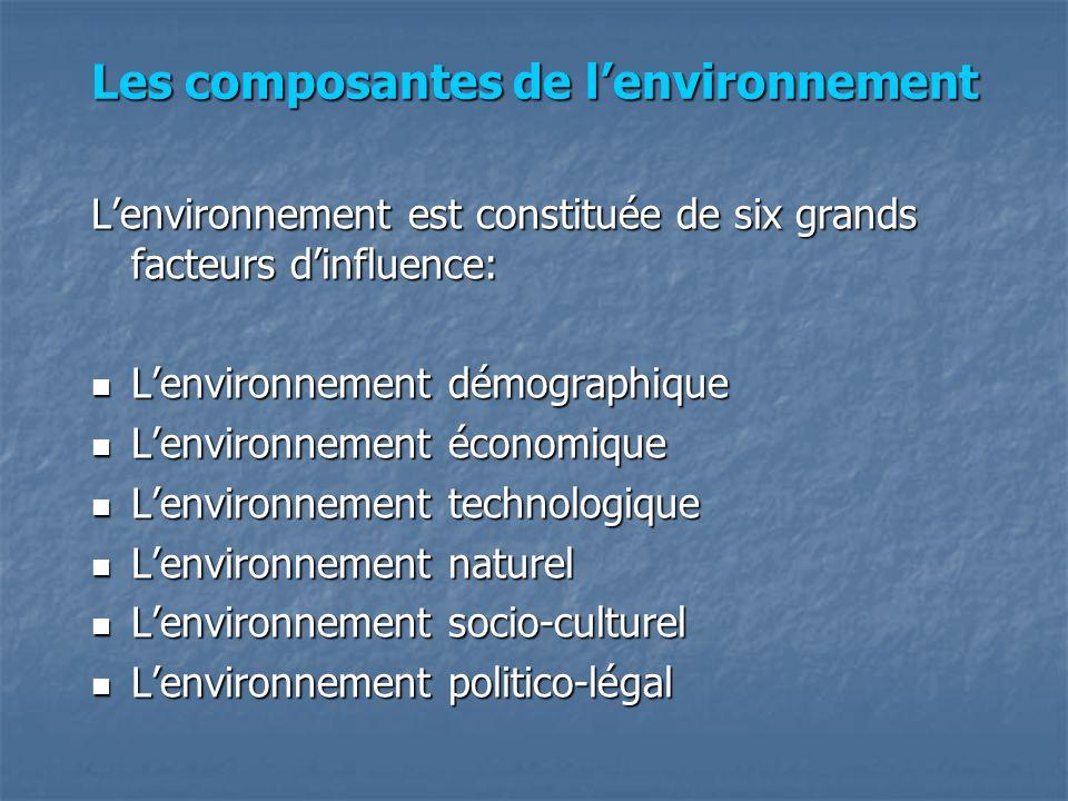 Les composantes de lenvironnement Lenvironnement est constituée de six grands facteurs dinfluence: Lenvironnement démographique Lenvironnement démogra