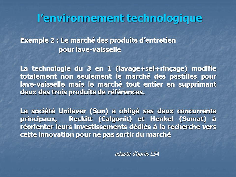 lenvironnement technologique lenvironnement technologique Exemple 2 : Le marché des produits dentretien pour lave-vaisselle pour lave-vaisselle La tec