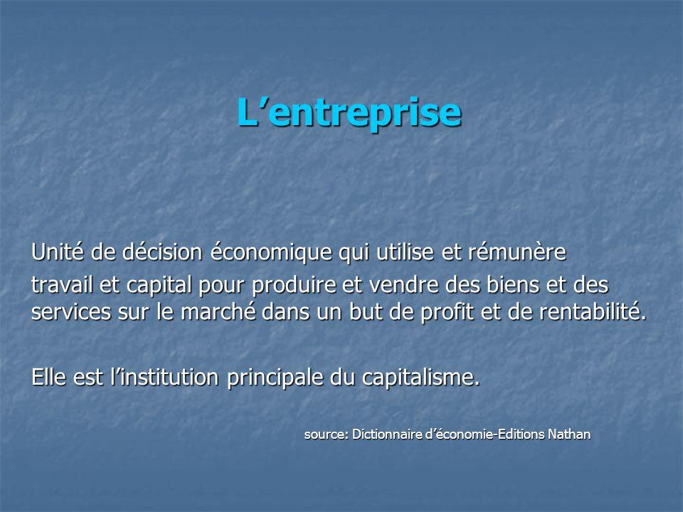 L entreprise Quelle est la vocation de l entreprise .