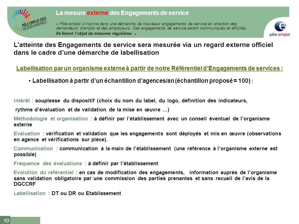 10 La mesure externe des Engagements de service « Pôle emploi sinscrira dans une démarche de nouveaux engagements de service en direction des demandeu