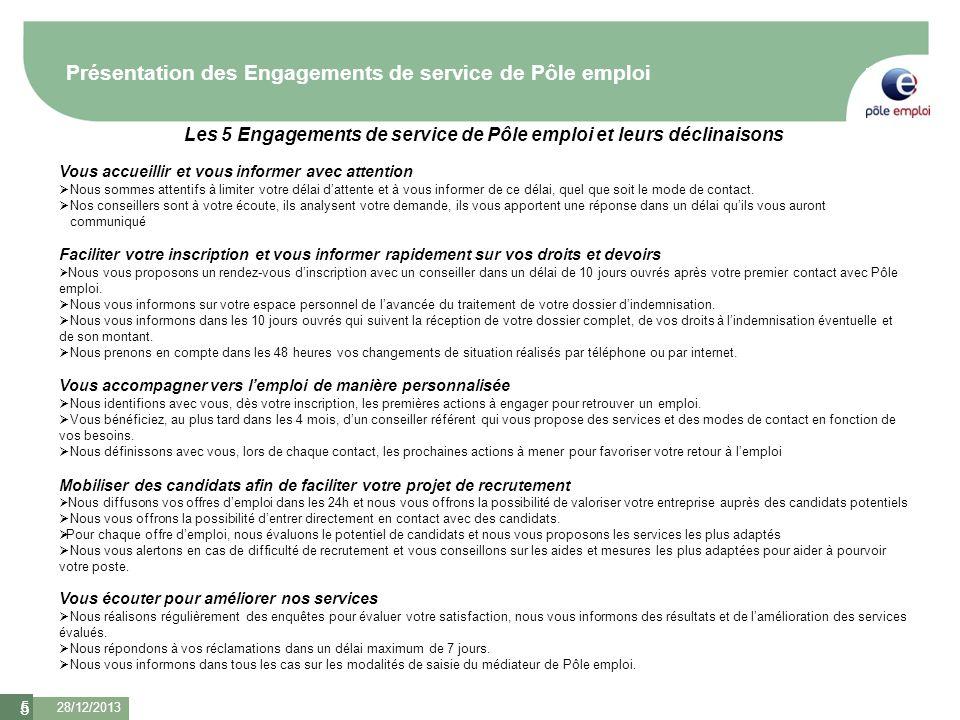 5 Présentation des Engagements de service de Pôle emploi 5 28/12/2013 Les 5 Engagements de service de Pôle emploi et leurs déclinaisons Vous accueilli