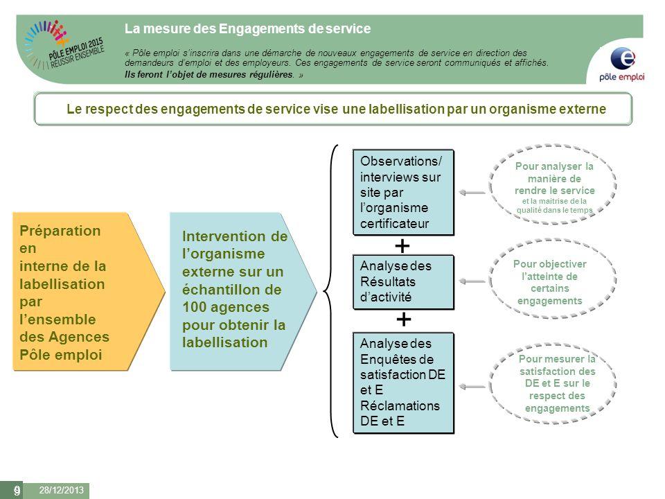 9 9 28/12/2013 Le respect des engagements de service vise une labellisation par un organisme externe La mesure des Engagements de service « Pôle emplo