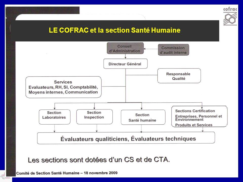 Anne GRUSON CH ARRAS LE COFRAC et la section Santé Humaine