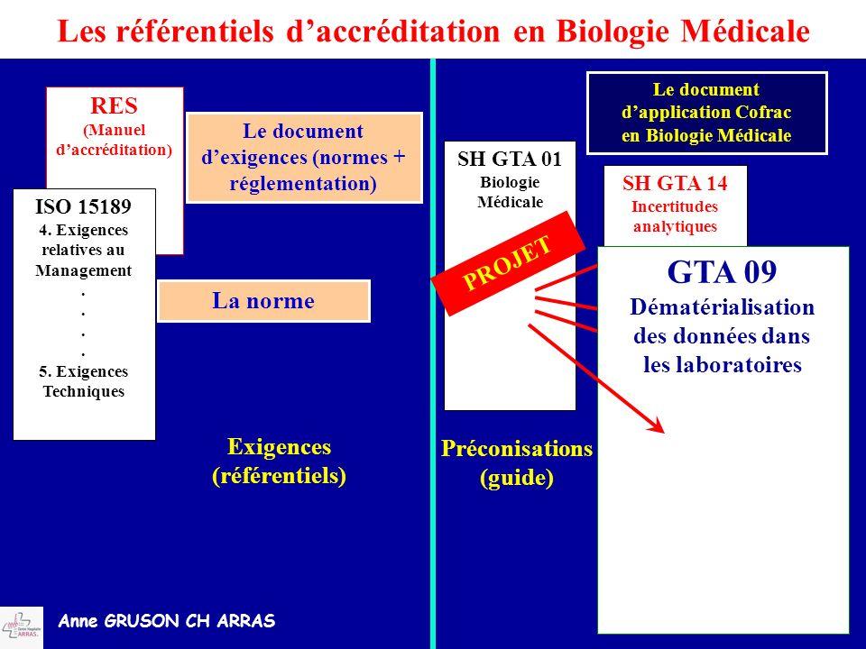 Anne GRUSON CH ARRAS Les référentiels daccréditation en Biologie Médicale RES (Manuel daccréditation) Le document dapplication Cofrac en Biologie Médi