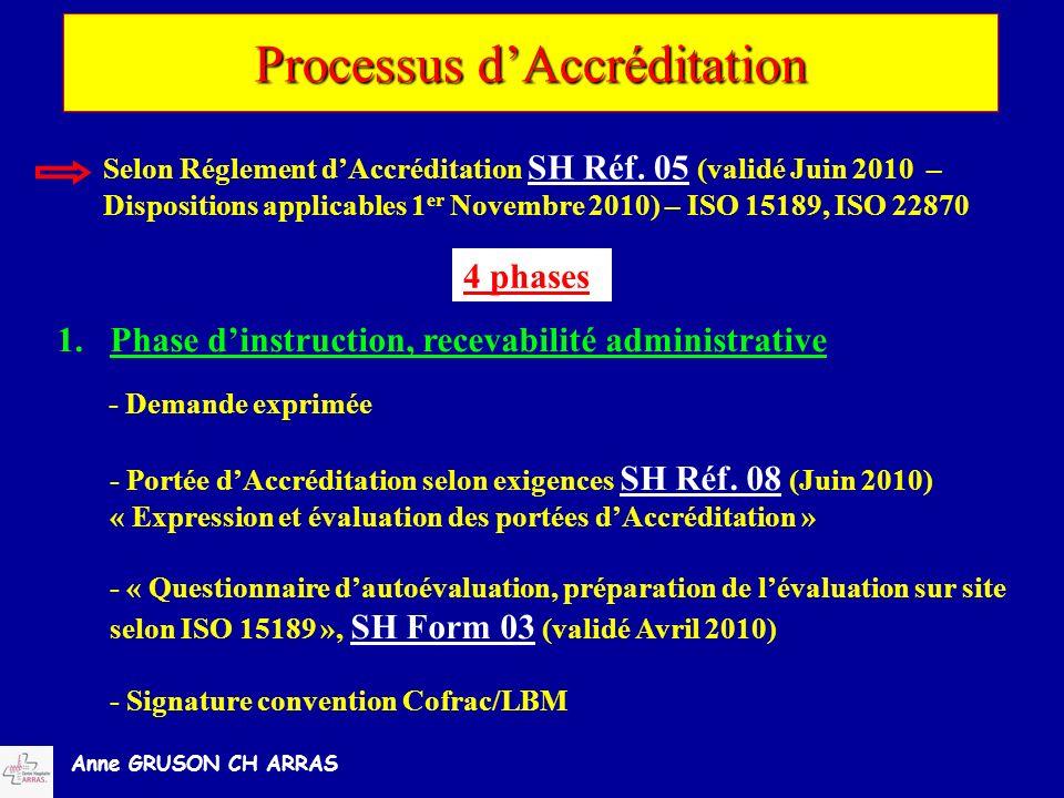 Anne GRUSON CH ARRAS Processus dAccréditation Selon Réglement dAccréditation SH Réf. 05 (validé Juin 2010 – Dispositions applicables 1 er Novembre 201