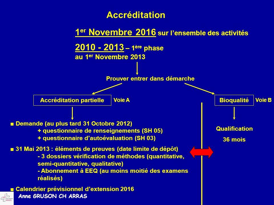Anne GRUSON CH ARRAS Accréditation Demande (au plus tard 31 Octobre 2012) + questionnaire de renseignements (SH 05) + questionnaire dautoévaluation (S