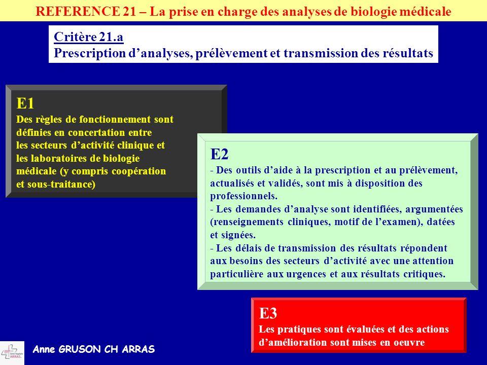 Anne GRUSON CH ARRAS REFERENCE 21 – La prise en charge des analyses de biologie médicale Critère 21.a Prescription danalyses, prélèvement et transmiss