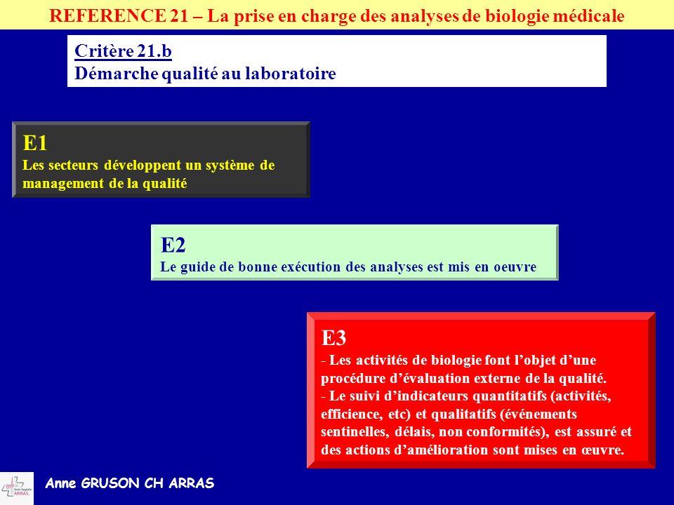 Anne GRUSON CH ARRAS REFERENCE 21 – La prise en charge des analyses de biologie médicale Critère 21.b Démarche qualité au laboratoire E1 Les secteurs