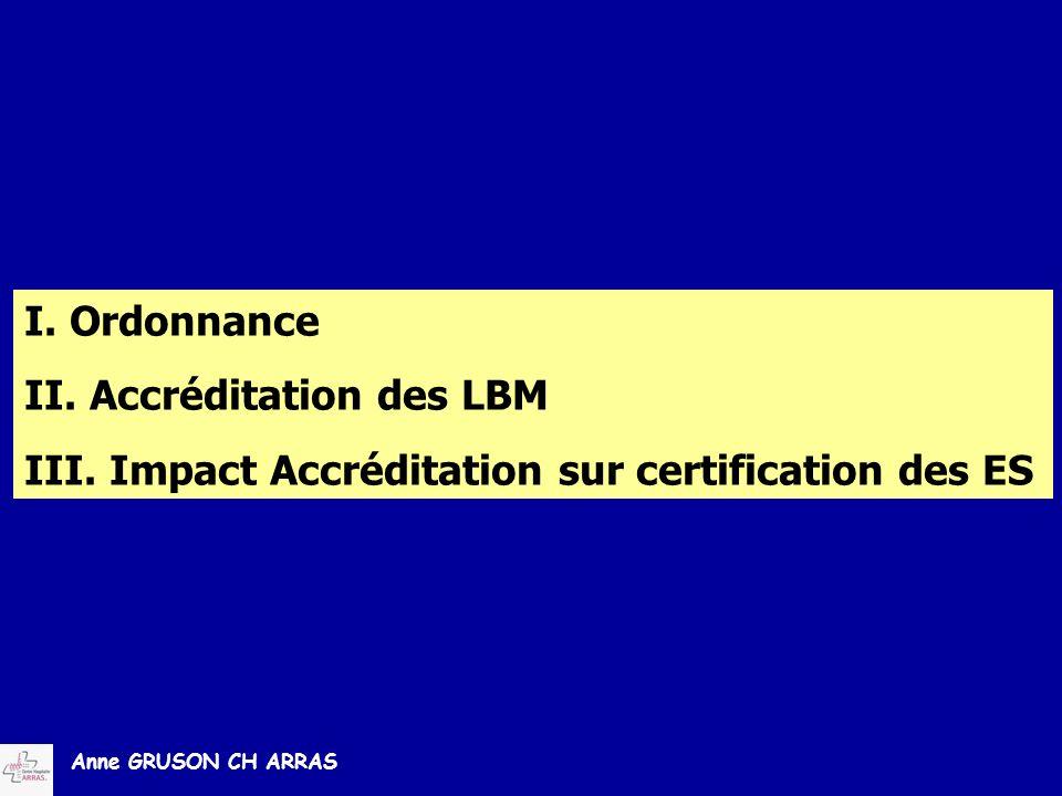 Anne GRUSON CH ARRAS I. Ordonnance II. Accréditation des LBM III. Impact Accréditation sur certification des ES