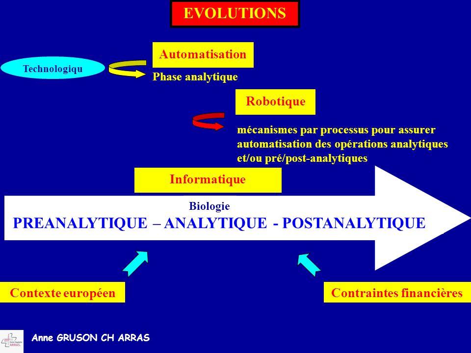 Anne GRUSON CH ARRAS Technologiqu e Automatisation Phase analytique Robotique mécanismes par processus pour assurer automatisation des opérations anal