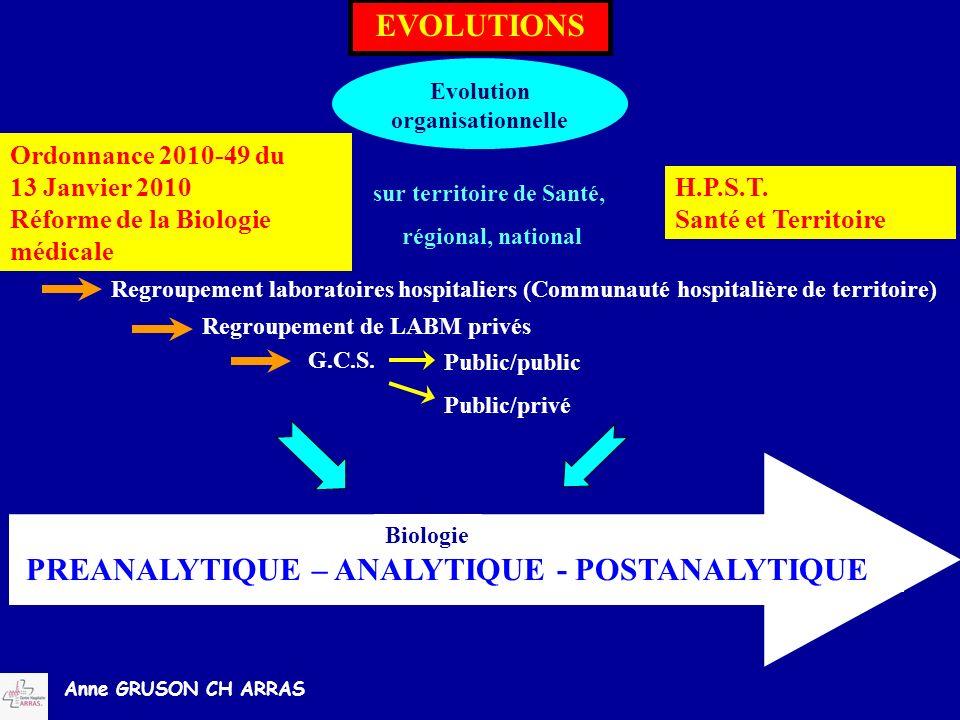Anne GRUSON CH ARRAS - Médicalisation - « Biologiste responsable » sur ensemble de lexamen de Biologie Médicale Notion de « Biologiste responsable » « Biologiste co-responsable » (privé) - Examen de Biologie sur 3 phases (pré analytique, analytique, post analytique) - Biologie acte médical ORDONNANCE Privé Public : - Chef de Pôle, si LBM = Pôle - Si LBM non Pôle = Responsable LBM
