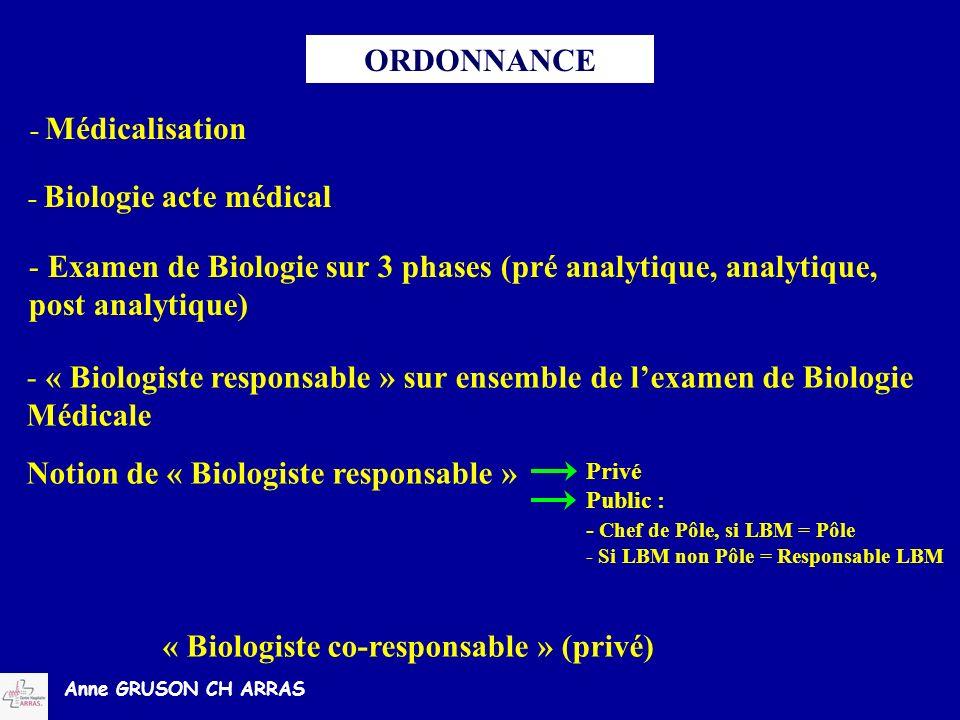 Anne GRUSON CH ARRAS - Médicalisation - « Biologiste responsable » sur ensemble de lexamen de Biologie Médicale Notion de « Biologiste responsable » «