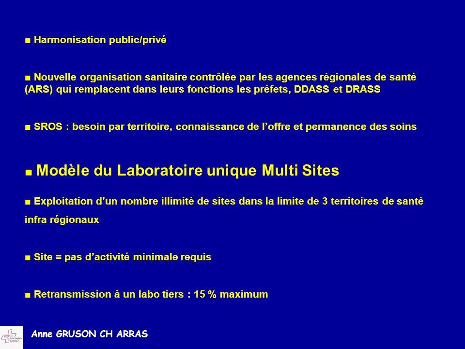 Anne GRUSON CH ARRAS Harmonisation public/privé Nouvelle organisation sanitaire contrôlée par les agences régionales de santé (ARS) qui remplacent dan