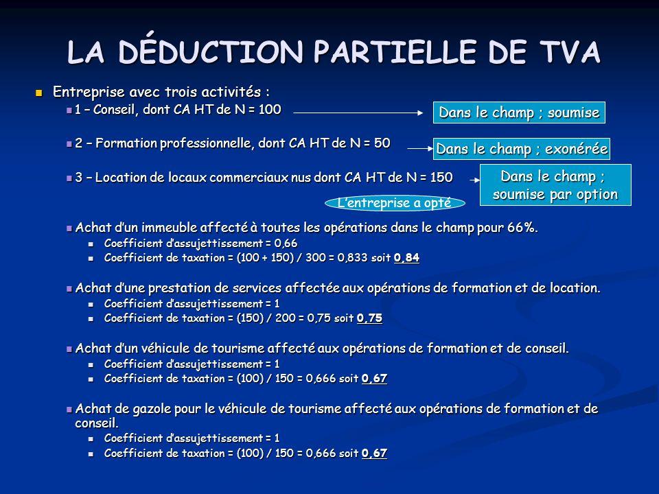 LA DÉDUCTION PARTIELLE DE TVA Coefficients provisoires pour N Coefficient dassujettissement Coefficient de taxation Coefficient dadmission Coefficient de déduction Immeuble = 1 000 000 1 000 000 0,60,81 En N la déduction provisoire sur limmeuble a été de : 1 000 000 X 19,60% X 0,48 = 94 080 Prestation = 4 000 4 000 10,731 En N la déduction provisoire sur la prestation a été de : 4 000 X 19,60% X 0,73 = 572,32 Véhicule = 15 000 15 000 10,650 En N la déduction provisoire sur le véhicule a été de : 15 000 X 19,60% X 0 = 0 Gazole = 1 000 Gazole = 1 000 10,650,80 En N la déduction provisoire sur le gazole a été de : 1 000 X 19,60% X 0,52 = 101,92 0,48 0,73 0 0,52