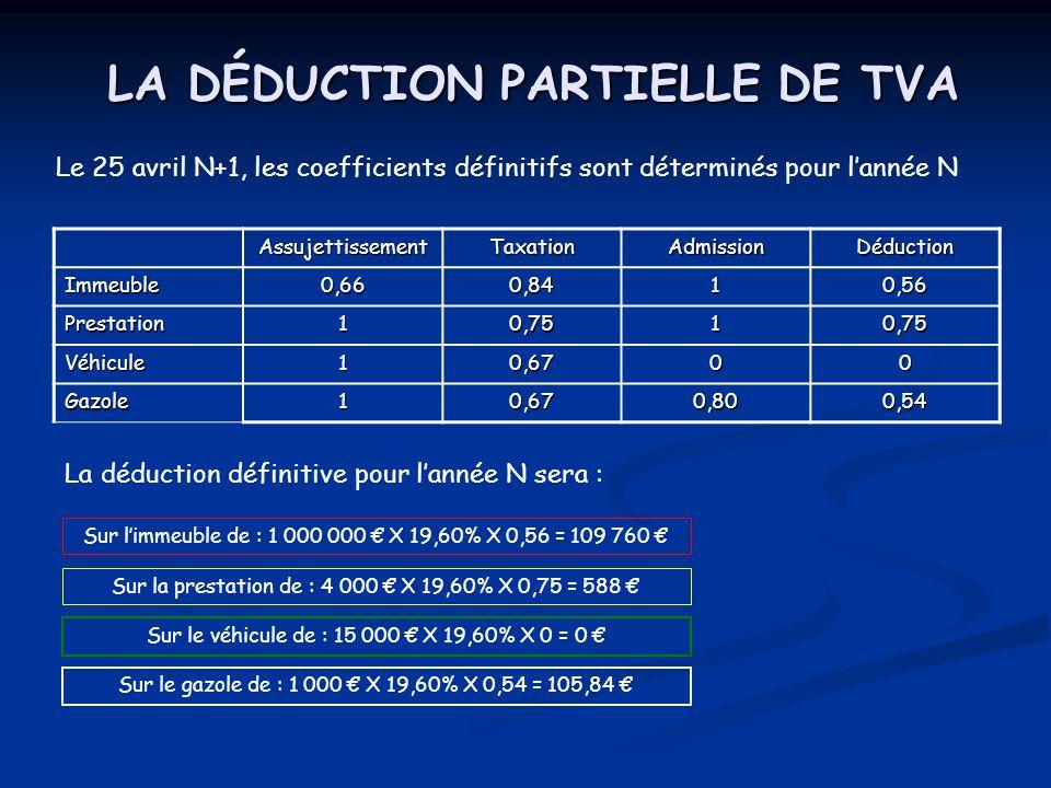 LA DÉDUCTION PARTIELLE DE TVA Déduction provisoire Déduction définitive ReversementDéductionsupplémentaire Immeuble 94 080 109 760 Prestation572,32588 Véhicule00 Gazole101,92105,84 TOTAL 15 680 15,68 0 3,92 15 699,60 Les coefficients définitifs de N deviennent provisoires pour N+1 Les régularisations ultérieures éventuelles seront basées sur cette déduction définitive