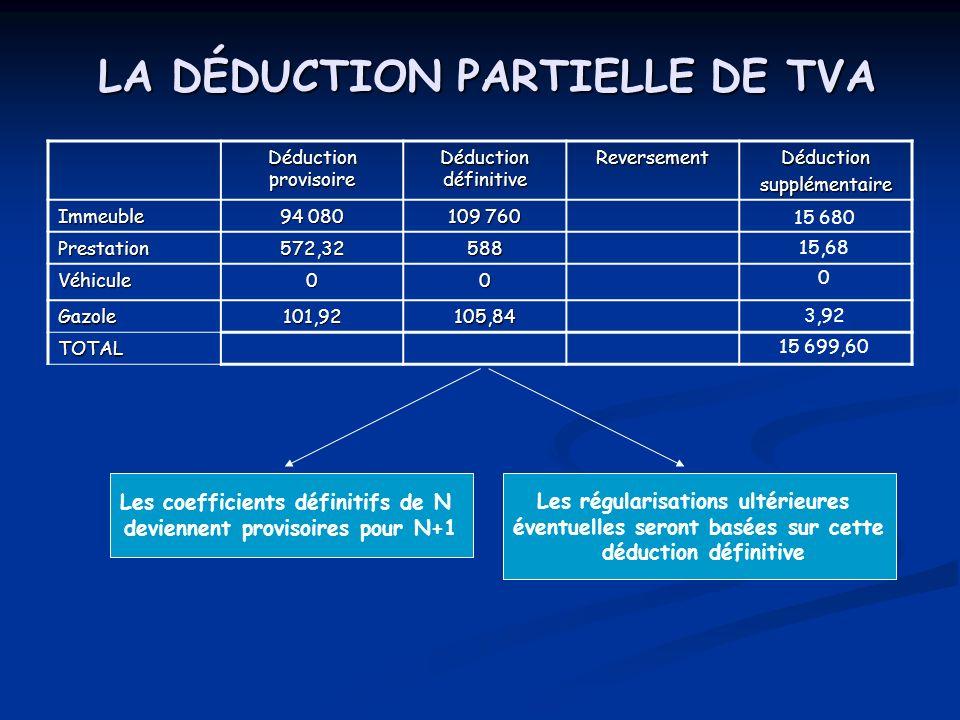 VARIATIONS DANS LE TEMPS LA DÉDUCTION PARTIELLE DE TVA REGULARISATIONS ANNUELLES : ne concernent que les immobilisations Si le produit du coefficient dassujettissement (définitif) et du coefficient de taxation (définitif) entre lannée dachat et une année ultérieure varie de plus de 1/10 (0,1), une régularisation simpose pour lannée considérée.