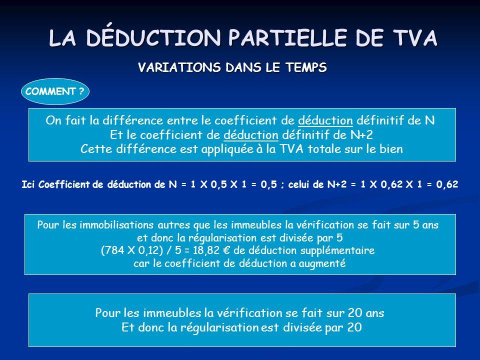 LA DÉDUCTION PARTIELLE DE TVA VARIATIONS DANS LE TEMPS Jamais de régularisations ultérieures si le coefficient dassujettissement est ou devient = 0 Exemple : acquisition dun immeuble 100 000 (TVA 19 600 ) avec un coefficient de déduction = 1 [(assujettissement = 1 X taxation = 1 X admission = 1 En N+6 limmeuble change de destination est passe à usage privé : Le coefficient dassujettissement = 0 Il faudra reverser à ladministration 13/20 de la TVA initialement déduite soit : 19 600 X 13/20 = 12 740 A dater de N+6, il ny aura plus aucune régularisation même si le coefficient dassujettissement devient > 0