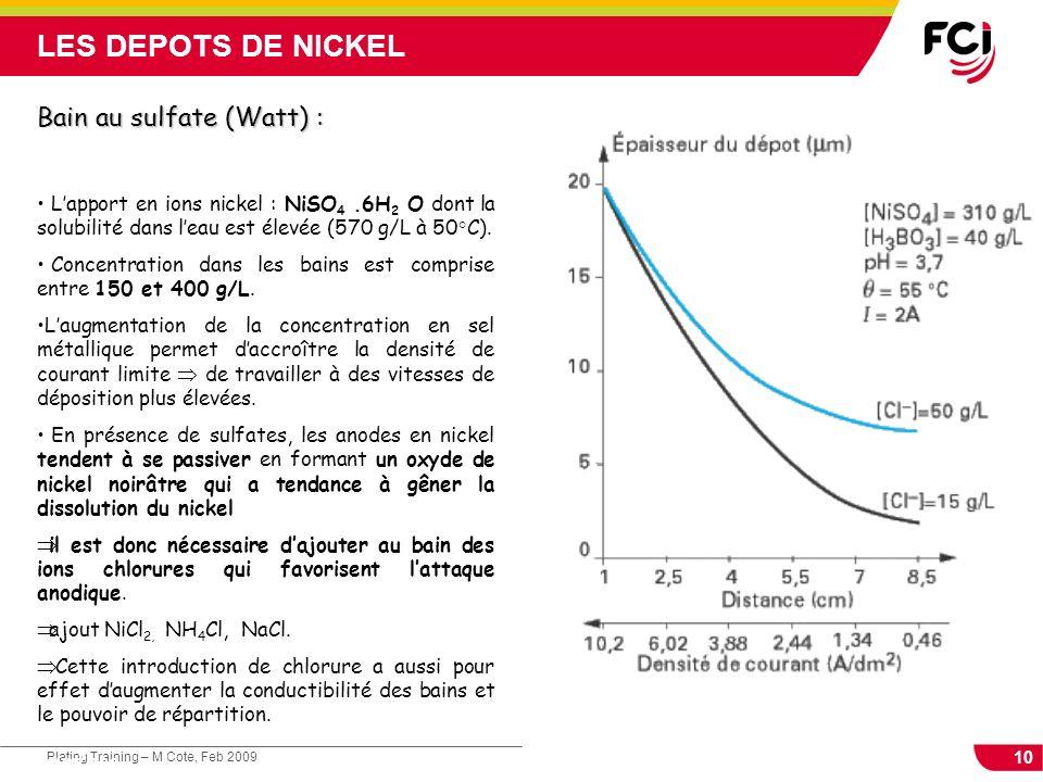 10 Plating Training – M Cote, Feb 2009 Cours : Les traitements de surface Bain au sulfate (Watt) : Lapport en ions nickel : NiSO 4.6H 2 O dont la solu