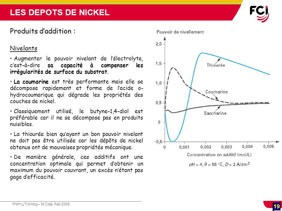 19 Plating Training – M Cote, Feb 2009 19 Cours : Les traitements de surface Produits daddition : Nivelants Augmenter le pouvoir nivelant de lélectrol