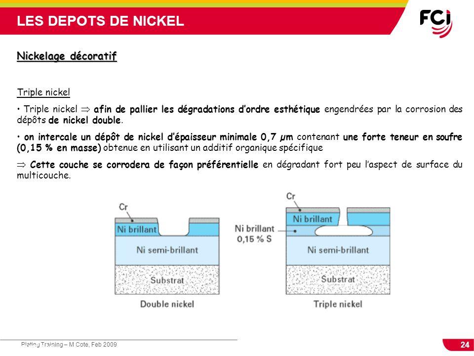 24 Plating Training – M Cote, Feb 2009 Cours : Les traitements de surface Nickelage décoratif Triple nickel Triple nickel afin de pallier les dégradat