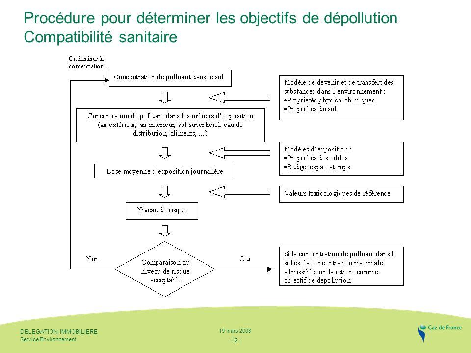 - 12 - Service Environnement DELEGATION IMMOBILIERE 19 mars 2008 Procédure pour déterminer les objectifs de dépollution Compatibilité sanitaire
