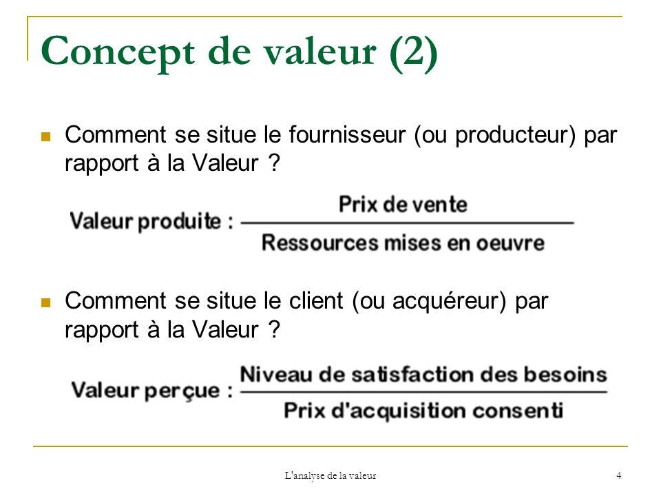 L'analyse de la valeur 4 Concept de valeur (2) Comment se situe le fournisseur (ou producteur) par rapport à la Valeur ? Comment se situe le client (o
