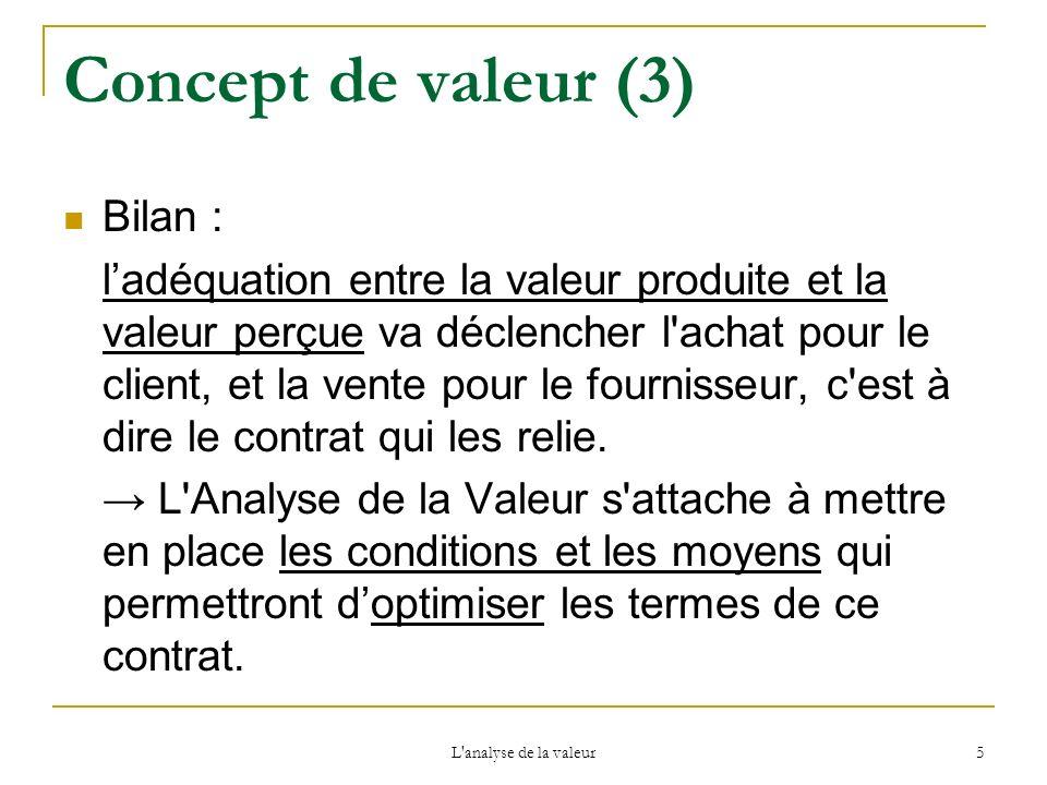 L'analyse de la valeur 5 Concept de valeur (3) Bilan : ladéquation entre la valeur produite et la valeur perçue va déclencher l'achat pour le client,