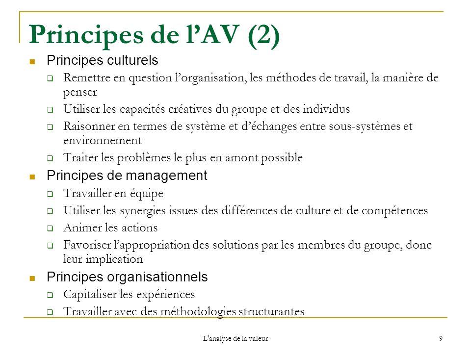 L'analyse de la valeur 9 Principes de lAV (2) Principes culturels Remettre en question lorganisation, les méthodes de travail, la manière de penser Ut