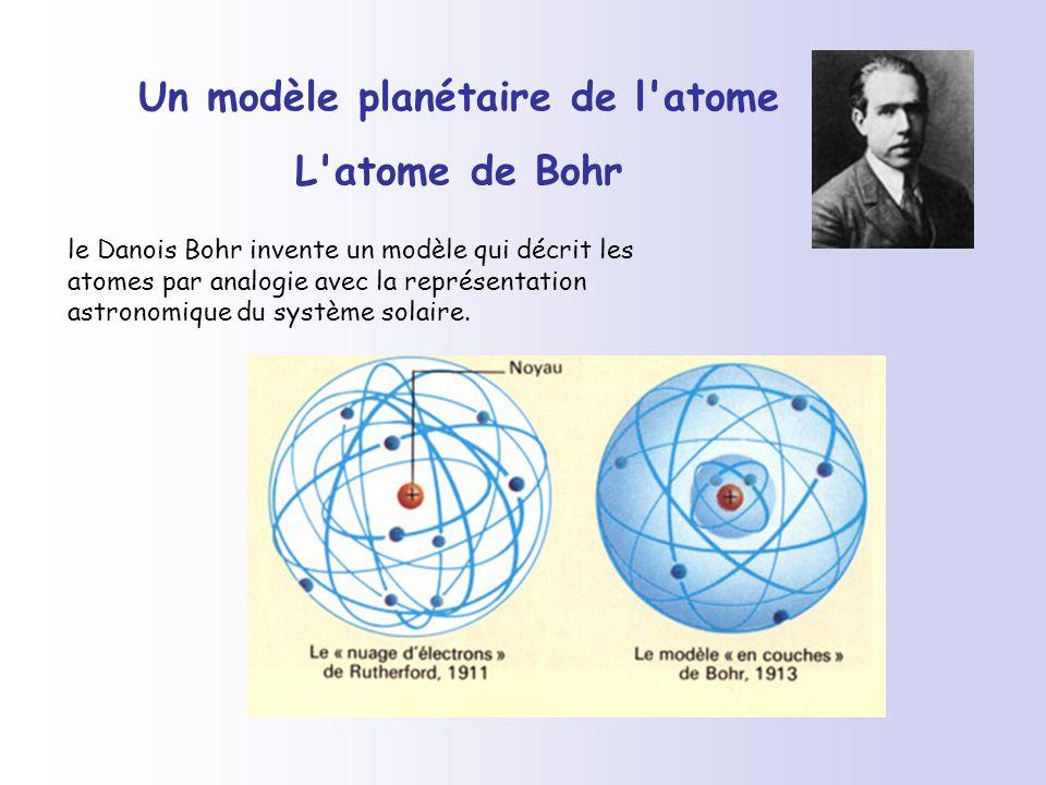 Un modèle planétaire de l'atome L'atome de Bohr le Danois Bohr invente un modèle qui décrit les atomes par analogie avec la représentation astronomiqu