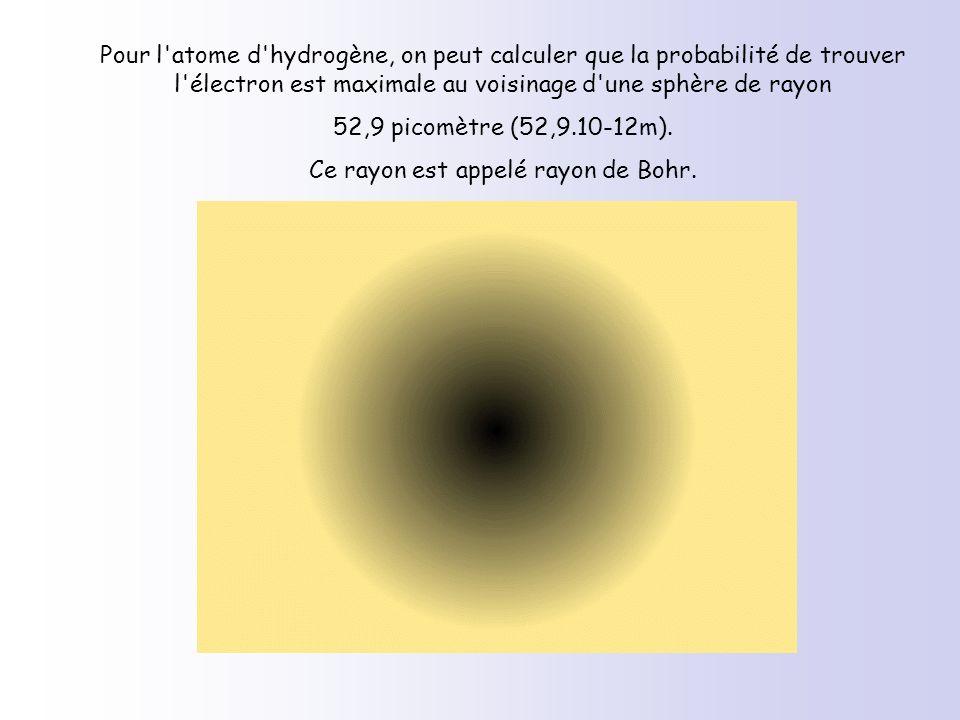 Pour l'atome d'hydrogène, on peut calculer que la probabilité de trouver l'électron est maximale au voisinage d'une sphère de rayon 52,9 picomètre (52