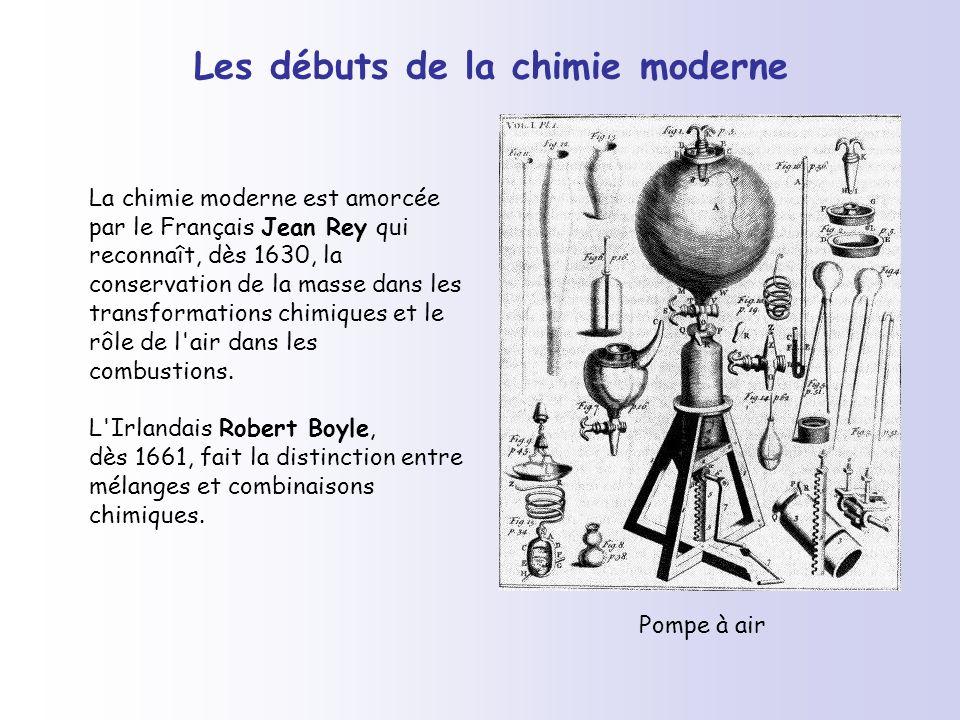 Les débuts de la chimie moderne Pompe à air La chimie moderne est amorcée par le Français Jean Rey qui reconnaît, dès 1630, la conservation de la mass