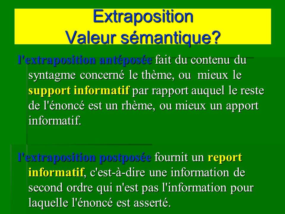 Extraposition Valeur sémantique? l'extraposition antéposée fait du contenu du syntagme concerné le thème, ou mieux le support informatif par rapport a