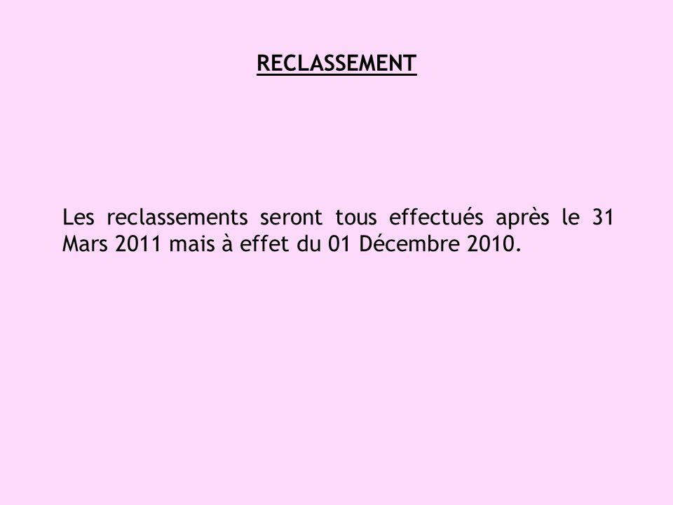 RECLASSEMENT Les reclassements seront tous effectués après le 31 Mars 2011 mais à effet du 01 Décembre 2010.